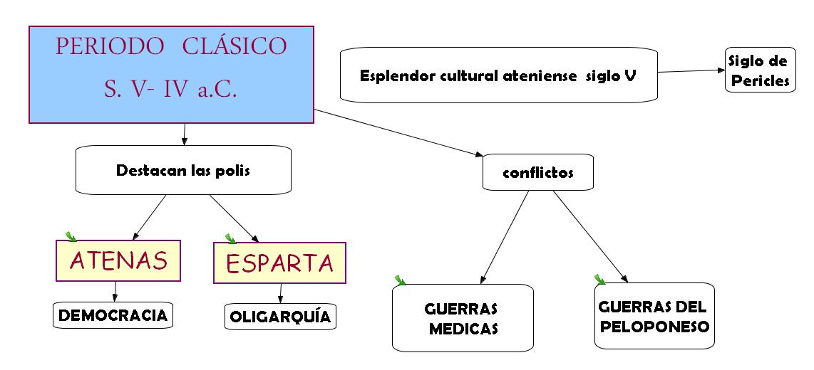 http://laboratoriodesociales.files.wordpress.com/2008/02/ut6-civilizacion-griega-0_16.jpeg
