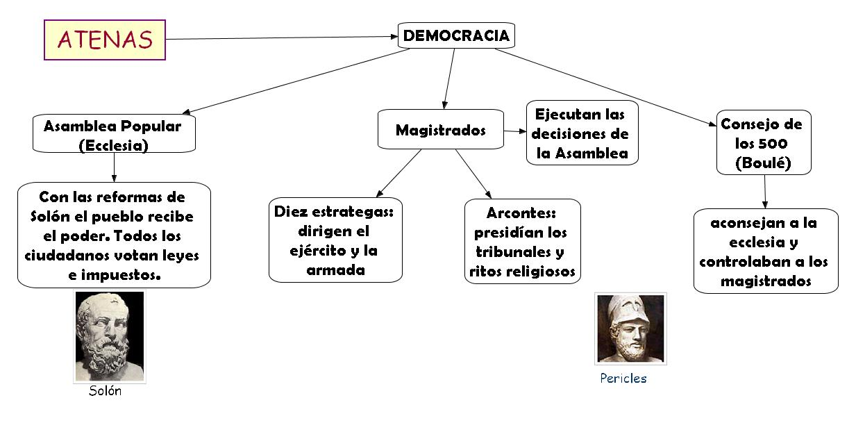http://laboratoriodesociales.files.wordpress.com/2008/02/ut6-civilizacion-griega-0_246.jpeg